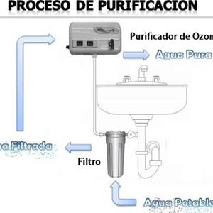 SISTEMAS DE OZONO
